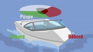 tribord-babord